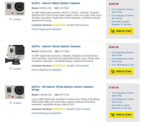 prices for gopros